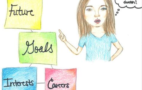 Do Parentals Pressure Career Choices?