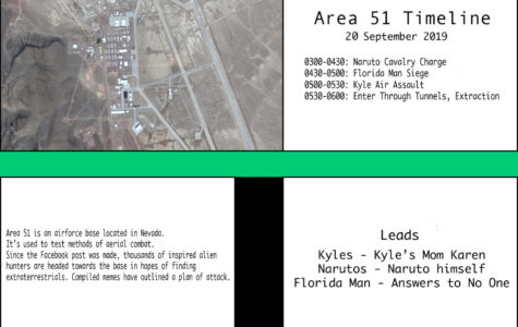 Storm Area 51: They Can't Stop All of Us