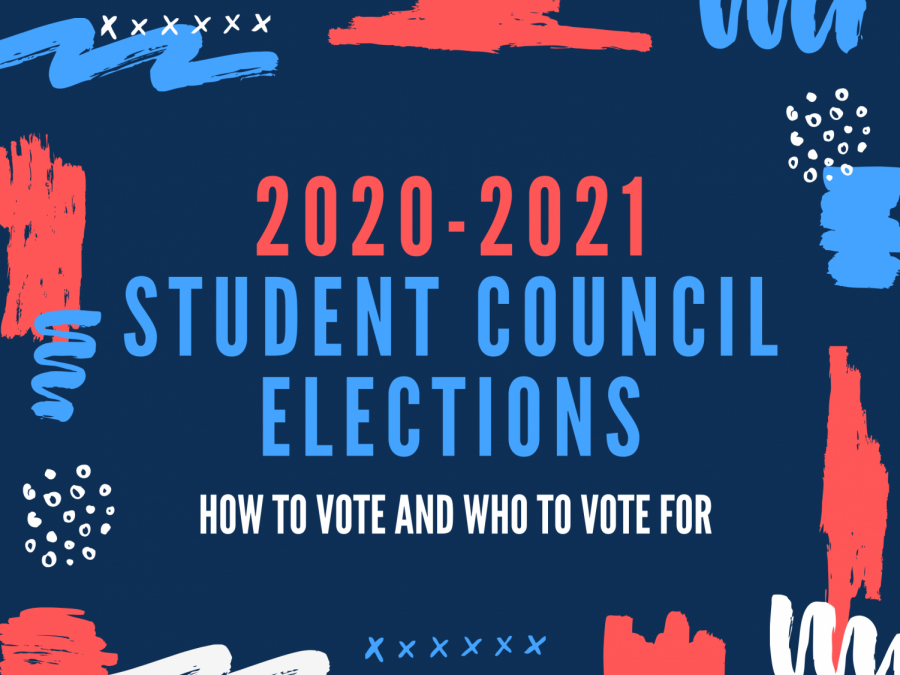 Student+council+elections+and+campaigns+have+gone+online.