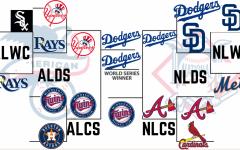 Reporter Brett Cira's Major League Baseball predictions for the 2021 season