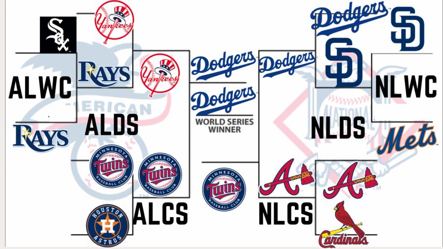 Reporter+Brett+Cira%27s+Major+League+Baseball+predictions+for+the+2021+season